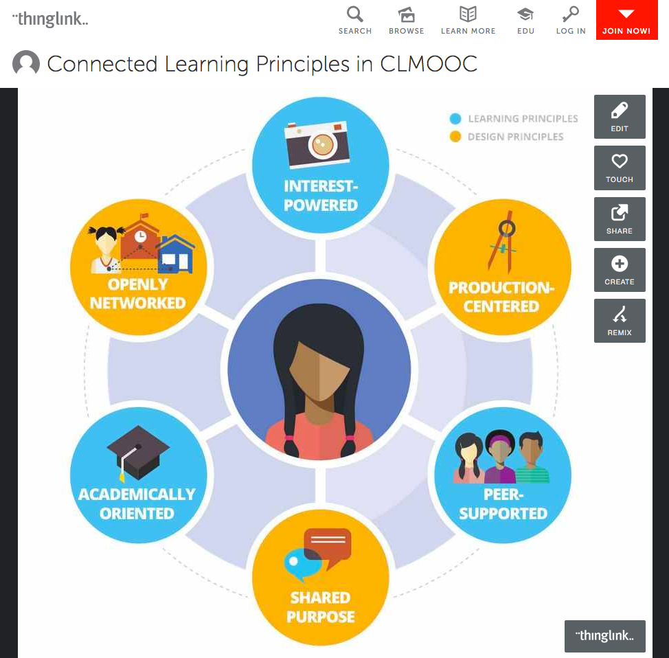 Connected Learning Thinglink created by Karen Fasimpaur, tweeted by @tutormentorteam